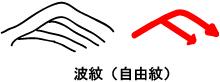 波紋(自由)01|和紋の 性格診断