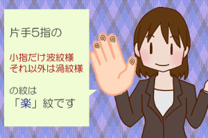 楽_説明01