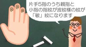 敏_説明02